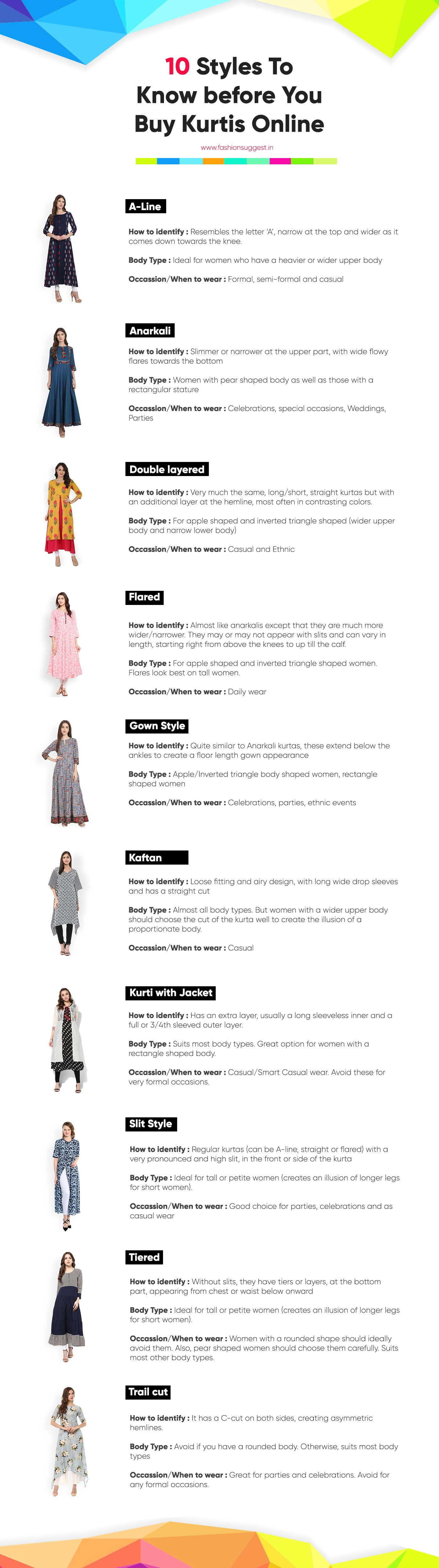 womens kurti guide, what are the different styles and types of kurtis for women