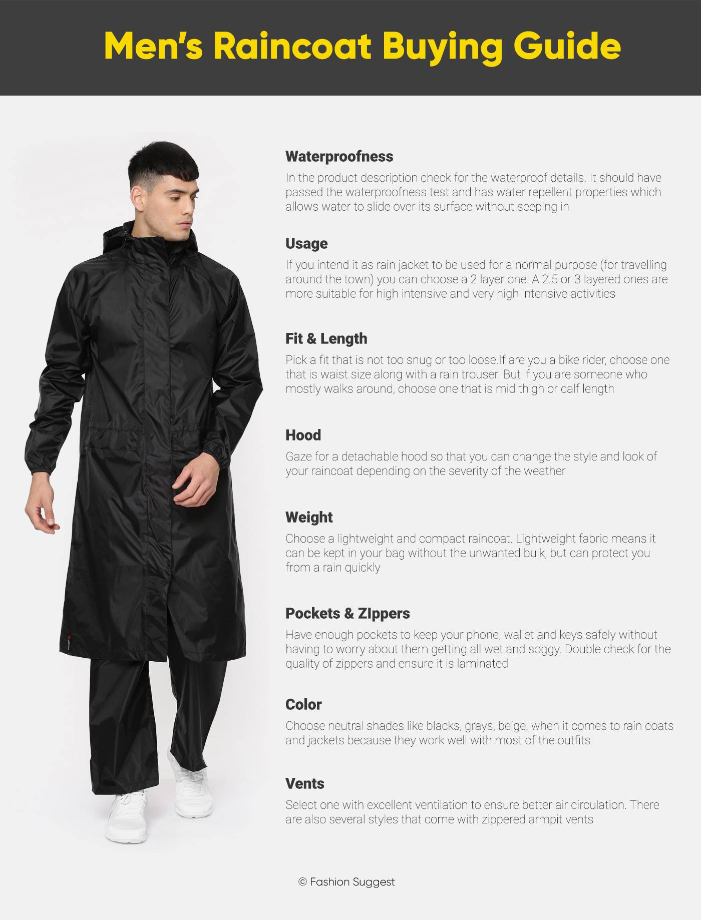 958d65b8e A Guide to buying Raincoat for Men - Fashion Suggest