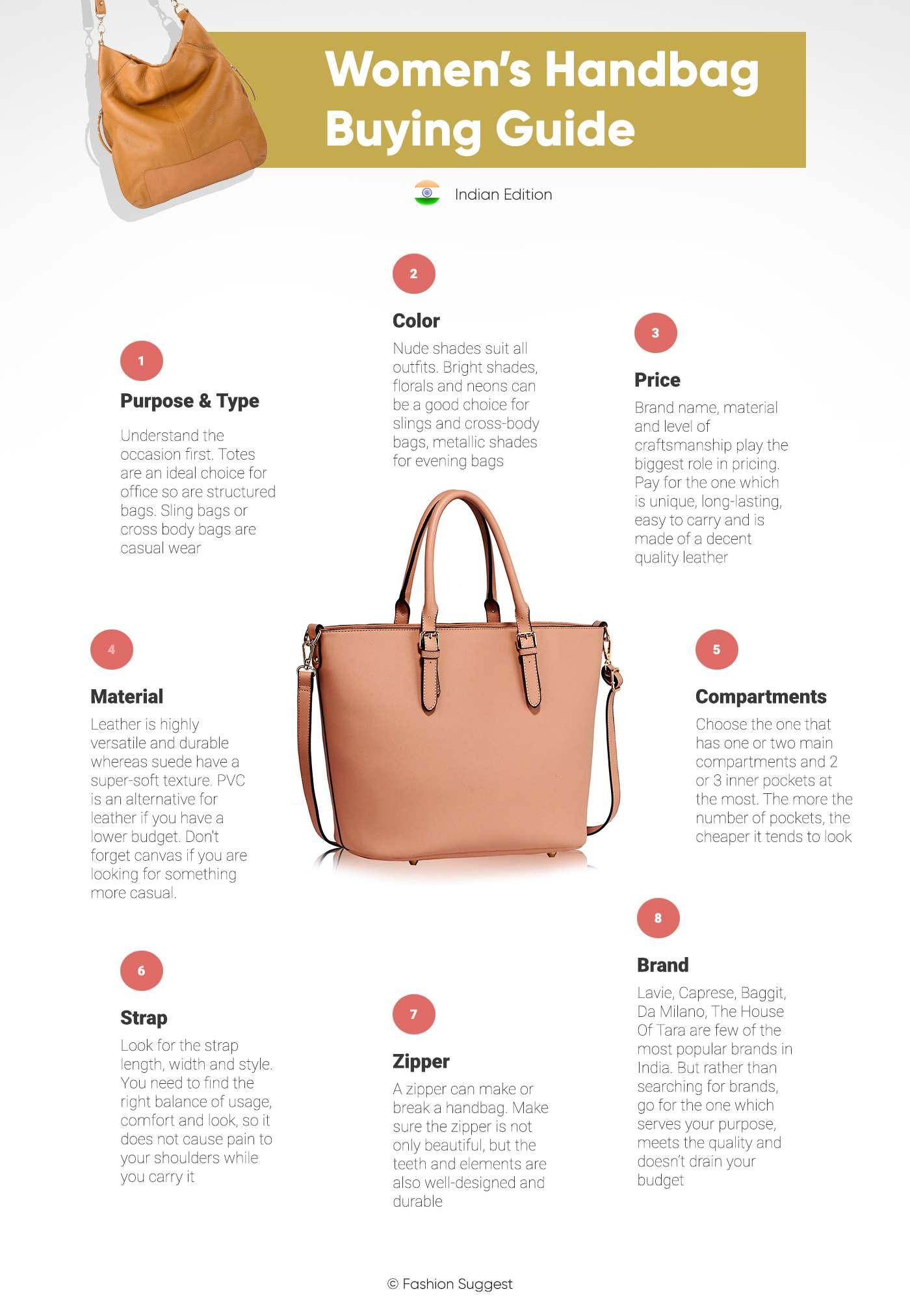 womens handbag buying guide infographic