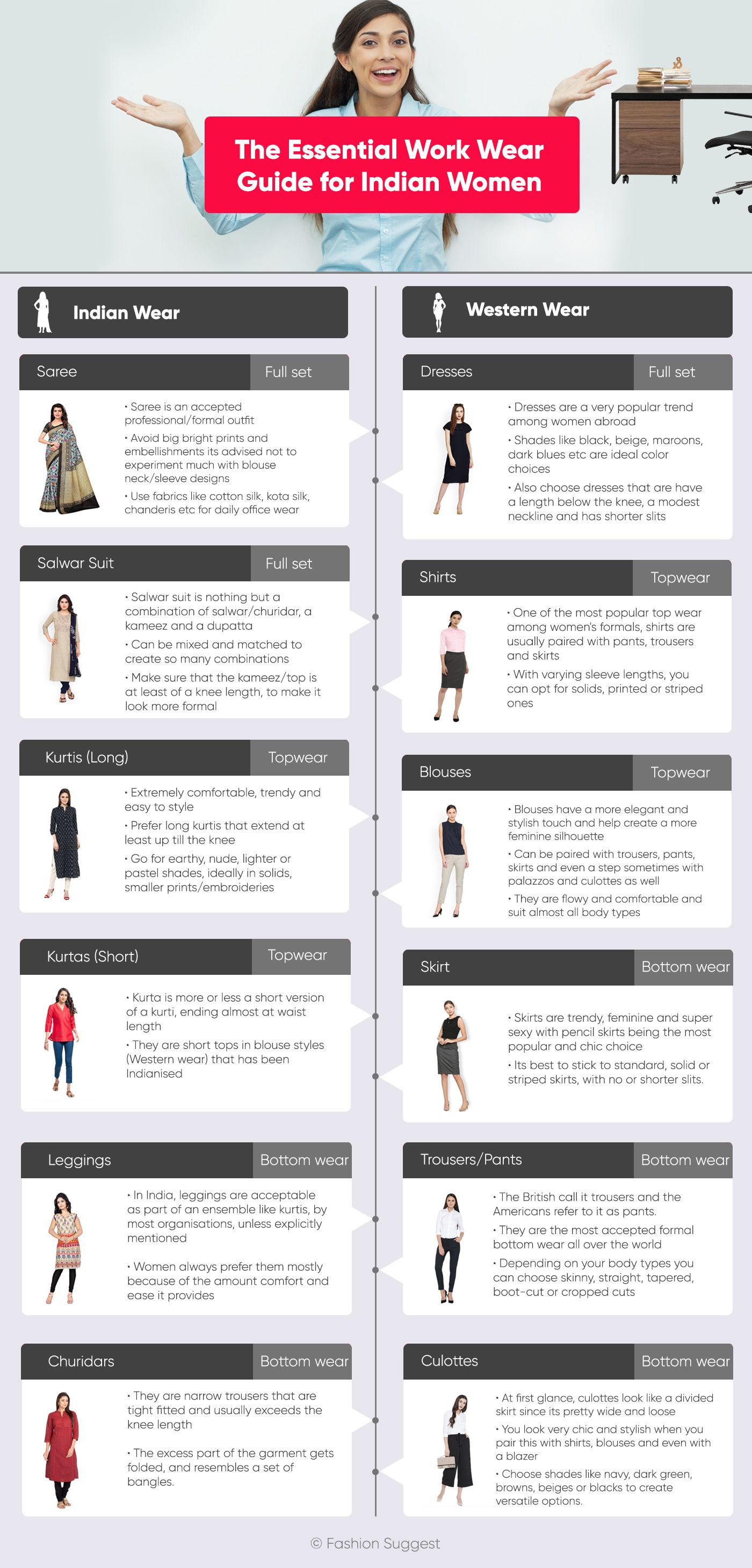 formal wear for women in india infographic